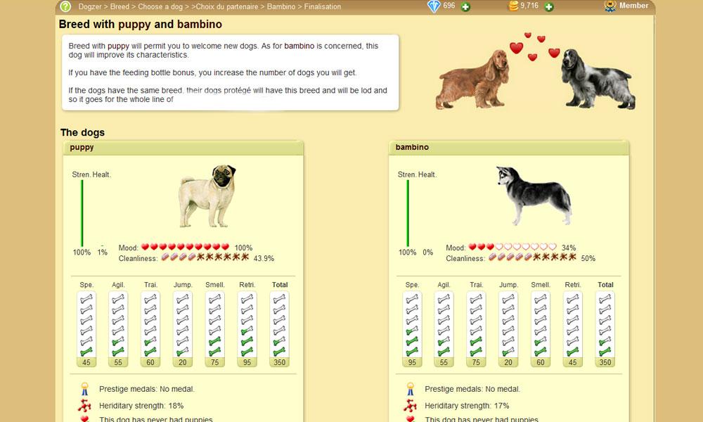 Dogzer - Breeding